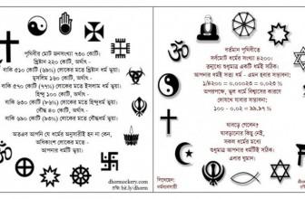কথায় কথায় 'সুদ' একটি ধর্মীয় গোড়ামী